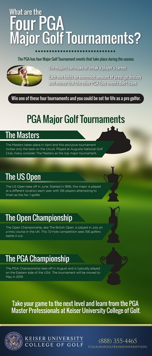 4 PGA Major Golf Tournaments